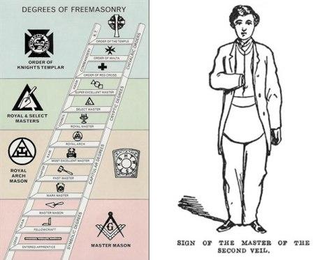 Illuminati-signs-Royal-Arch-Freemason-Hidden-Hand