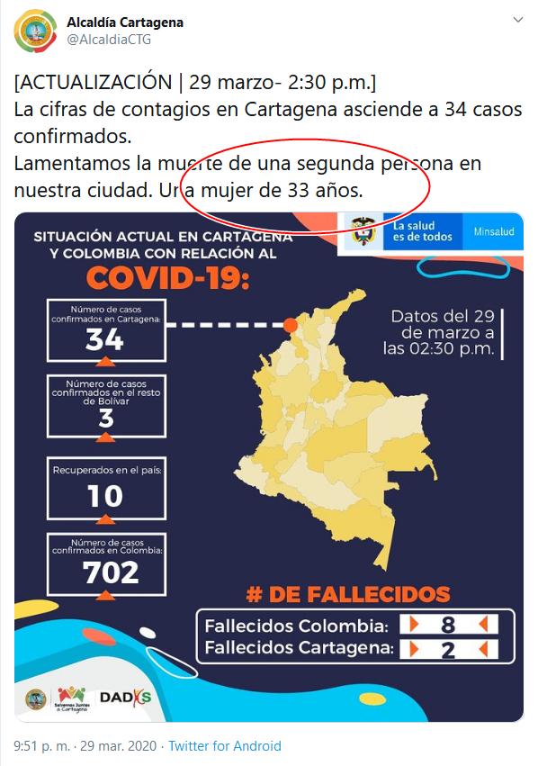 10d Screenshot_2020-04-02 (16) Alcaldía Cartagena en Twitter [ACTUALIZACIÓN 29 marzo- 2 30 p m ] La cifras de contagios en Cart[...]