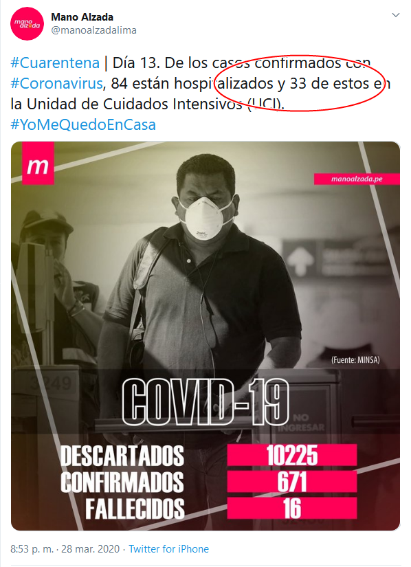 28 Screenshot_2020-03-28 (3) coronavirus 33 - Búsqueda de Twitter Twitter090