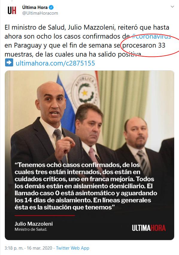 28b Screenshot_2020-04-02 (16) Última Hora en Twitter El ministro de Salud, Julio Mazzoleni, reiteró que hasta ahora son ocho l[...]