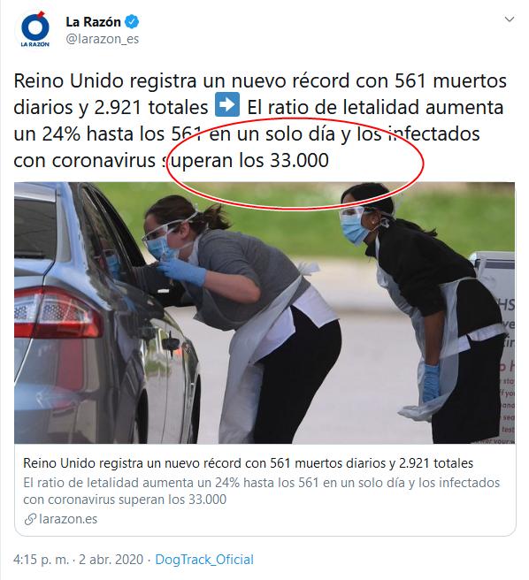 43 Screenshot_2020-04-02 (16) La Razón en Twitter Reino Unido registra un nuevo récord con 561 muertos diarios y 2 921 totales[...]